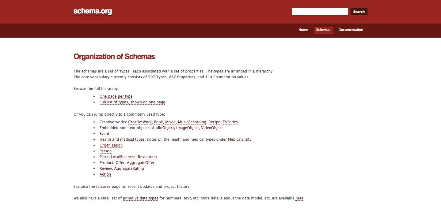 Schema.org. Cosa diavolo è?